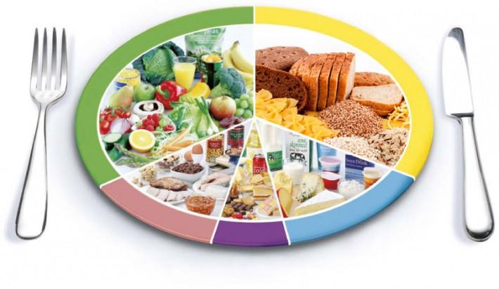Ισορροπία στη Διατροφή & Μείωση Βάρους